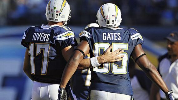 rivers-gates